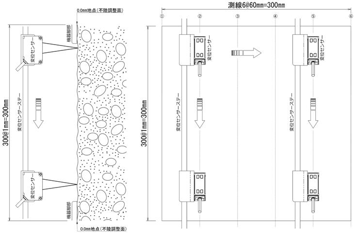 測定イメージ図