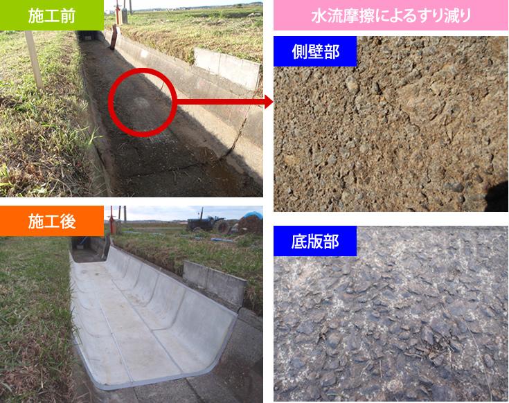 鉄筋コンクリート二次製品用水路