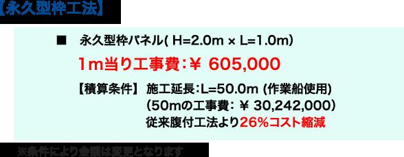 概算工事費 (工事価格(税抜き) : 当社試算)