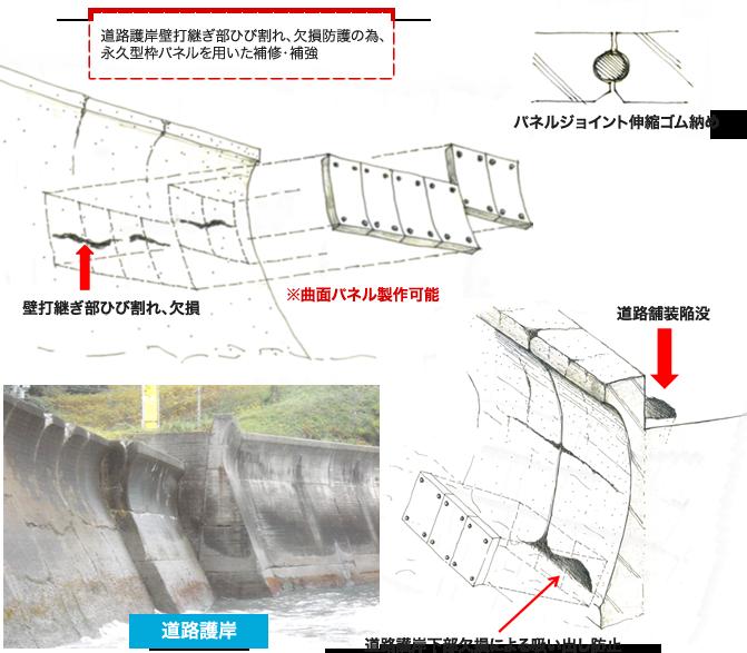 成型板補修工法(道路・道路護岸)